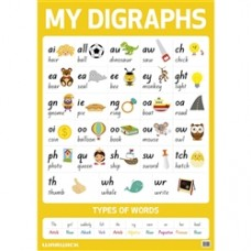 WARWICK MY LITERACY POSTER - DIAGRAPHS